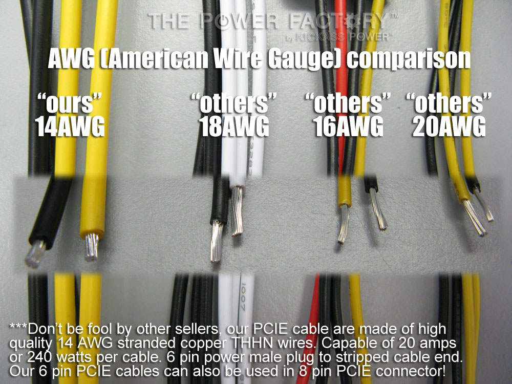 High Voltage Wire 14 Awg Stranded : In pci e cable made of high quality awg stranded copper