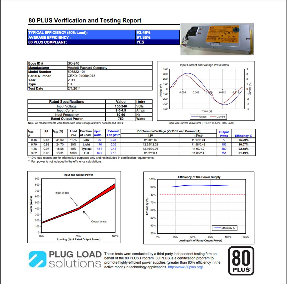 750W server PSU
