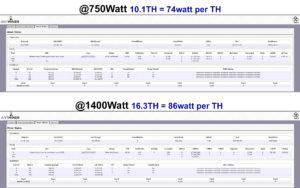 S9 Status Data